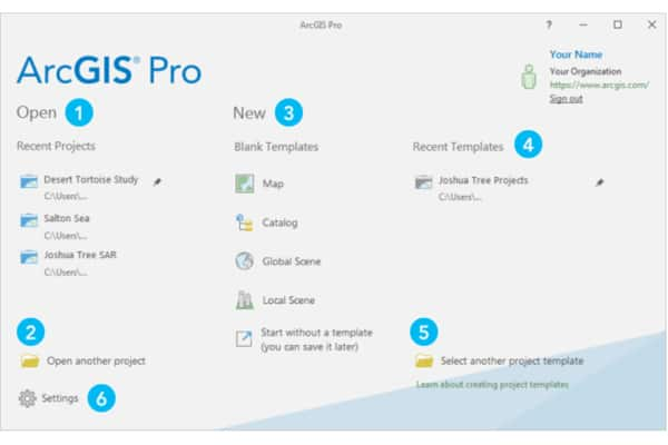 Featured image article About ArcGIS Pro