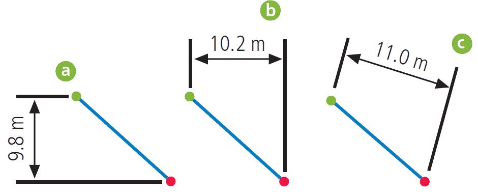 Linear Dimension
